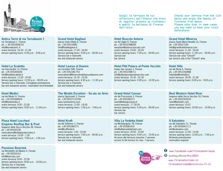 Il Programma di Terrazza con Vista 2014