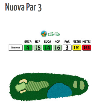 Il Golf Club Casentino a Poppi (AR) amplia il suo percorso a 11 buche. Nel 2015 le buche saranno 14