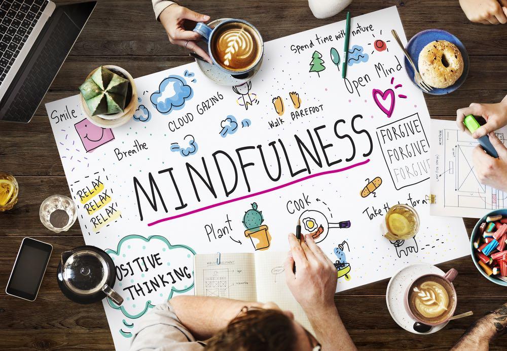 Uno schema che spiega gli elementi principali della mindfulness